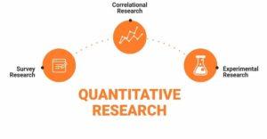 Quantitative Research - 1