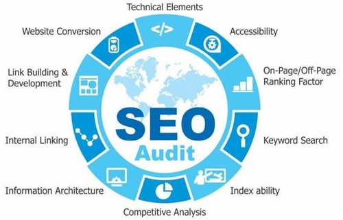 SEO for Small Business - 2