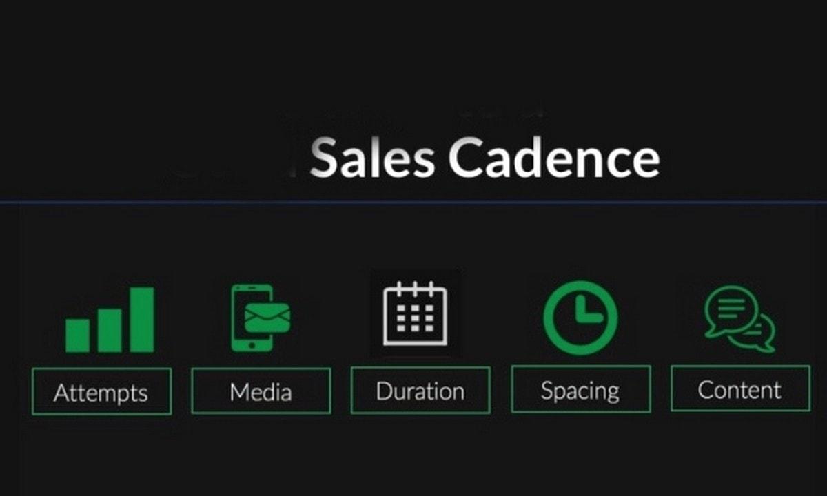 Sales cadence - 1