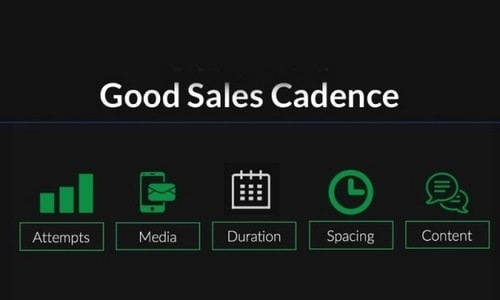 Sales cadence - 2