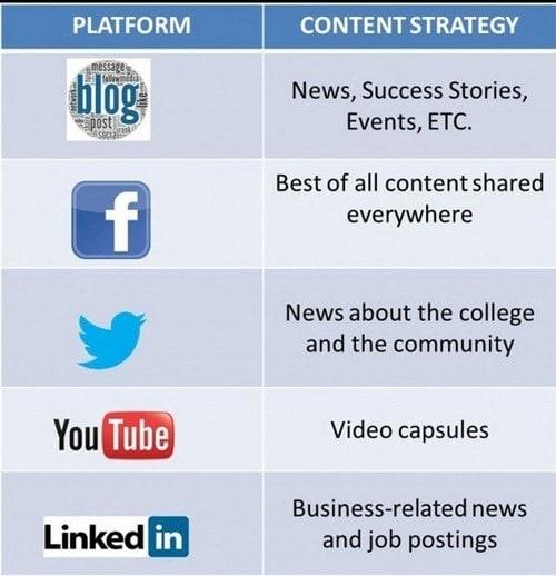 Social Media Definition - 4
