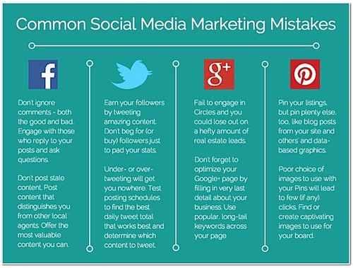 Social Media Marketing Mistakes - 2