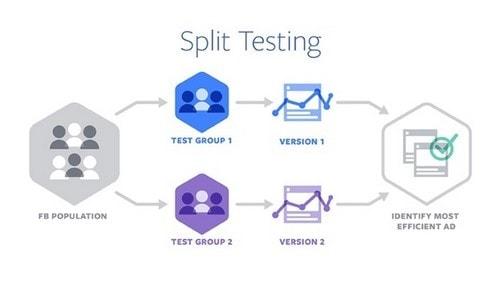 Split Test - 2
