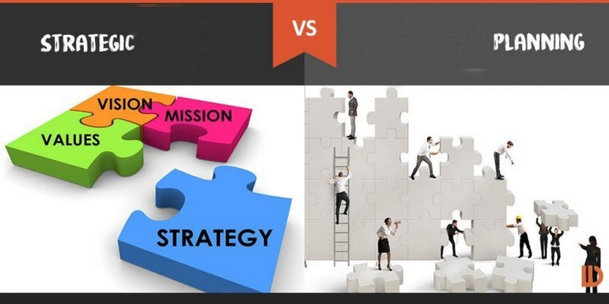 Difference between Strategy and Planning – Strategy versus Planning