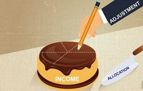 Types of economic systems - 3
