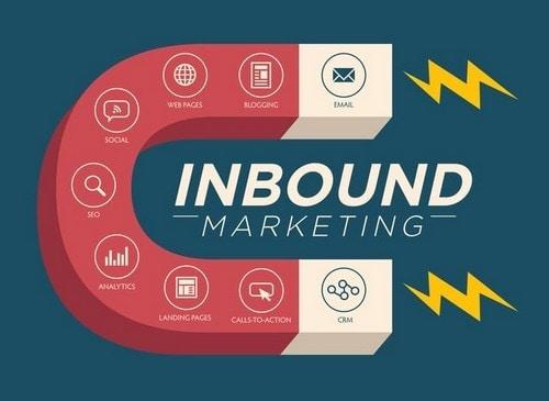 What is Inbound Marketing - 2