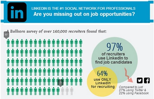 approach recruiters on LinkedIn - 2