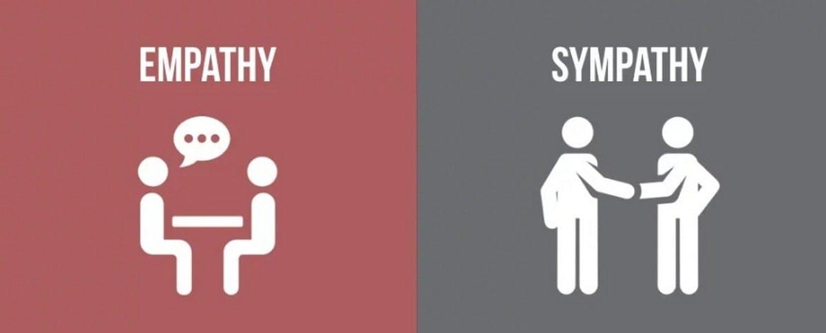 empathy and sympathy - 1