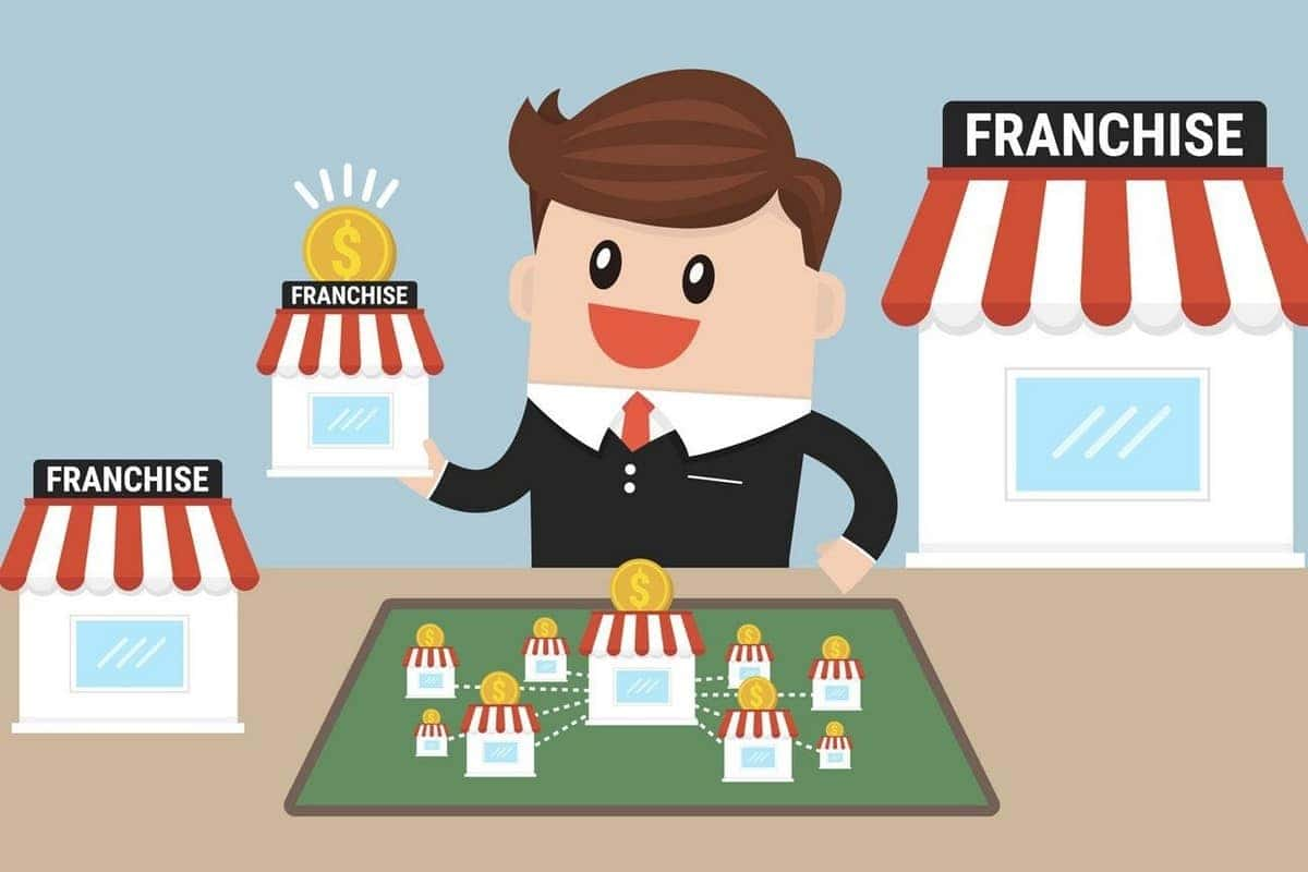 Benefits Of Franchising - 1