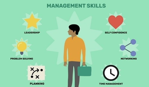 Business Skills - 3