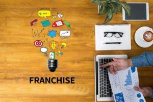 Disadvantages Of Franchising - 1