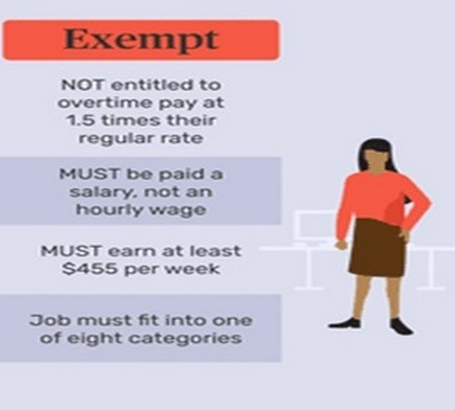 Exempt Employees - 2