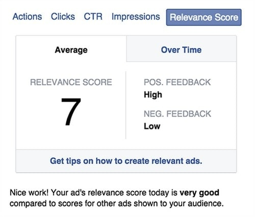 Facebook Ads for Conversions - 19