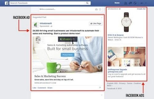 Facebook Ads guide - 3