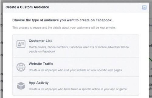 Facebook ad targeting purchase behavior