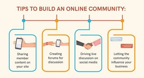 How To Build A Community - 2