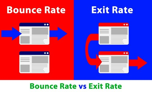 How To Calculate Bounce Rate - 3