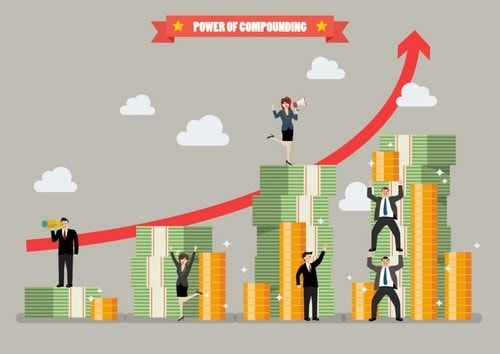 How To Calculate Compound Interest - 2