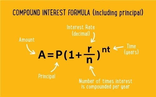 How To Calculate Compound Interest - 3