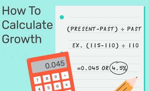 How To Calculate Growth Percentage - 3
