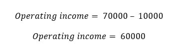 How To Calculate Net Income - 10