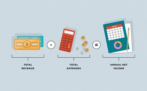 How To Calculate Net Income - 2
