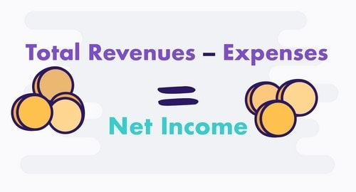 How To Calculate Net Income - 3