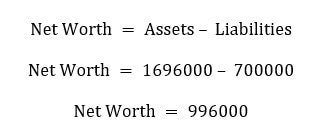 How To Calculate Net Worth - 7