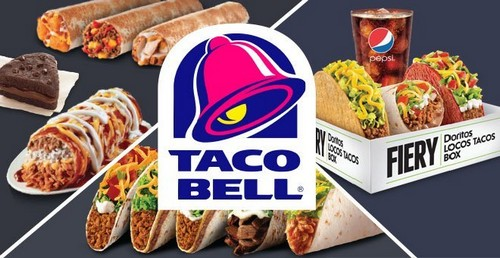Marketing Strategy of Taco Bell - 2