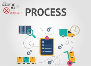 Process in Marketing Mix - 1