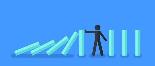 Risk Management Process - 2