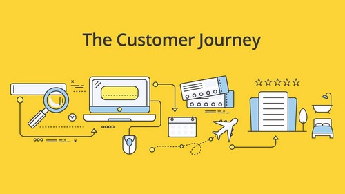 What are the Tools for Customer Journey Mapping - 2
