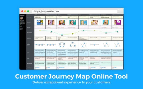 What are the Tools for Customer Journey Mapping - 6
