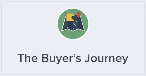 What is Buyer Journey - 2