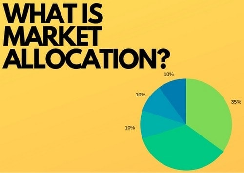 What is Market Allocation - 3