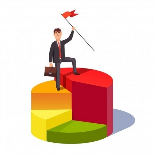 What is Marketing Lead - 6