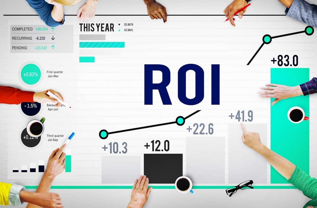 What is Marketing ROI - 1