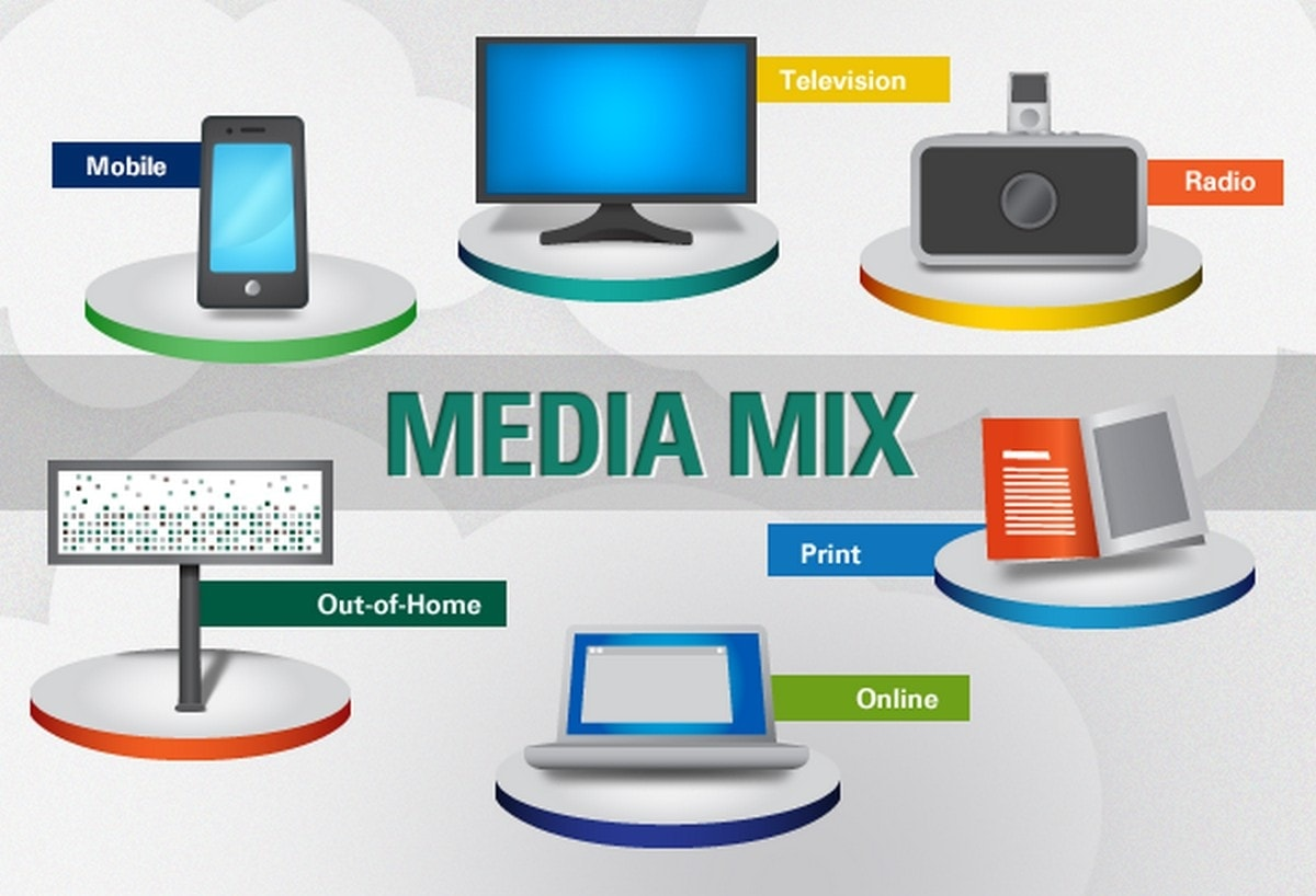 What is Media Mix - 1
