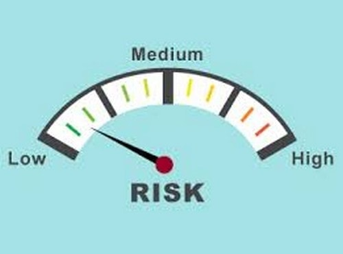 What is Risk Control - 2