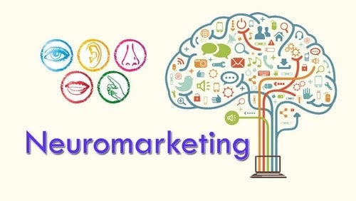 What is neuromarketing - 5