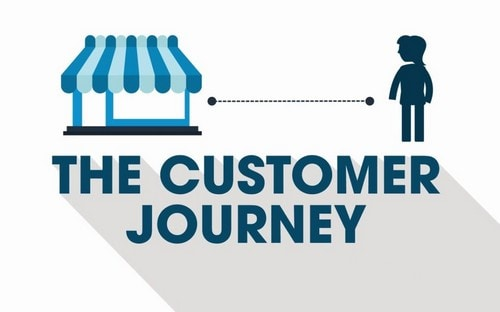 customer journey and customer journey mapping - 2