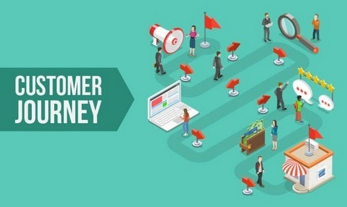 customer journey and customer journey mapping - 4
