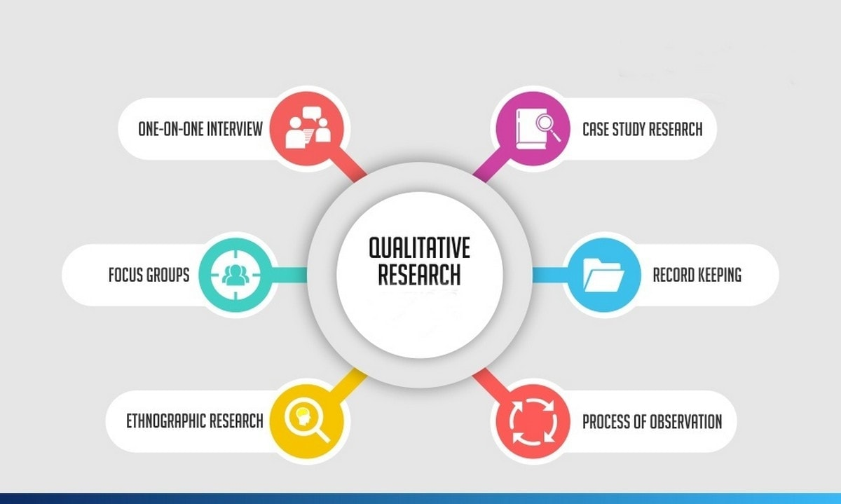 Benefits Of Qualitative Research - 1