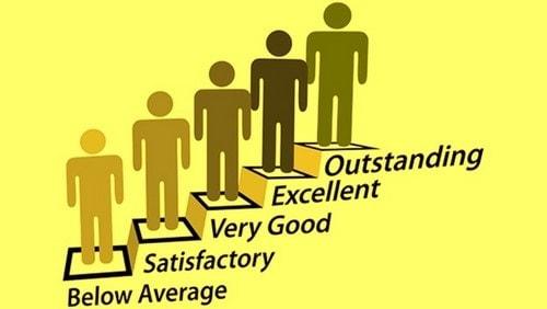 Employee Performance - 3