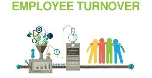 Employee Turnover - 2