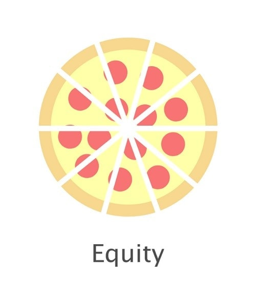 Difference Between Equity And Equality