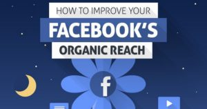 Facebook Organic Reach - 1