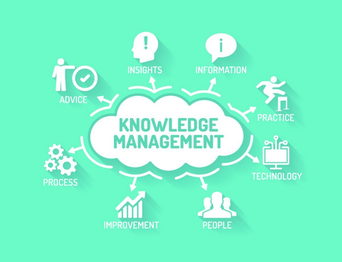 Importance of knowledge management - 1