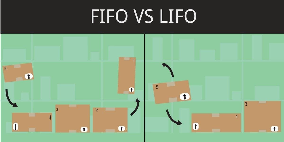 LIFO vs FIFO