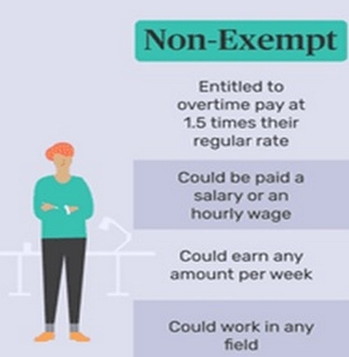 Non Exempt Employees - 2